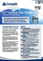 CFT-Filter