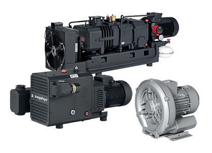 Industrial Pumps – Our Complete Range